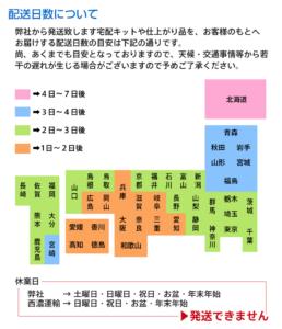 対応地域と配送日数